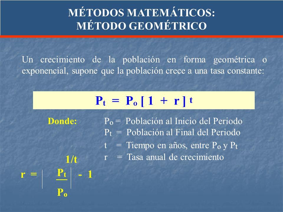 Pt = Po [ 1 + r ] t MÉTODOS MATEMÁTICOS: MÉTODO GEOMÉTRICO 1/t Pt Po